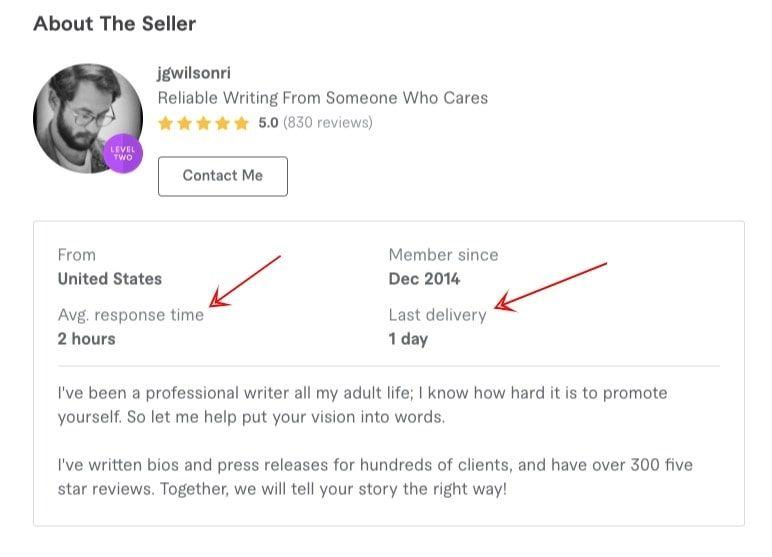 Write your amazing blog content by Jgwilsonri