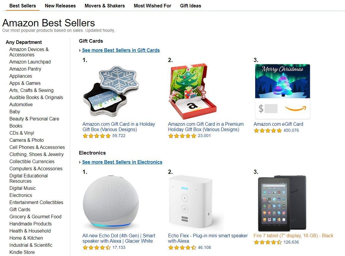 fiverr-amazon best sellers