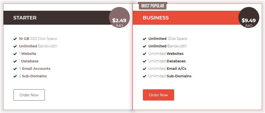 Host4Geeks pricing