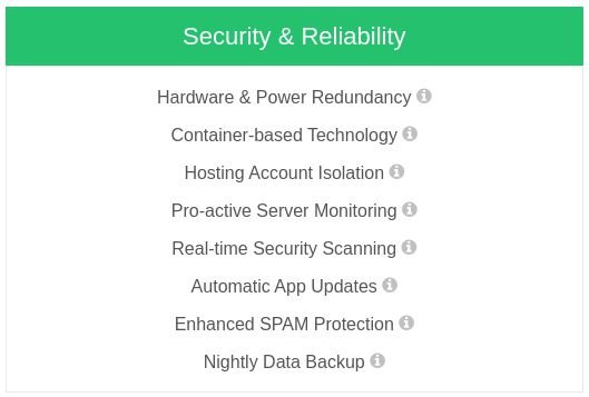 greengeeks-security